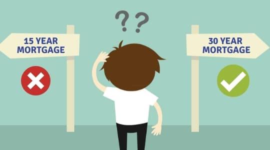 is a 30 yr mortgage worth it?