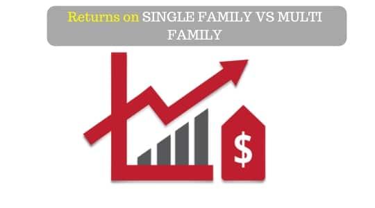 Returns on Single Family Vs Multi Family
